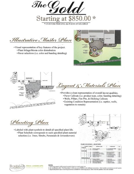 The Gold Package- landscape Design Plan from Ideal landscaping