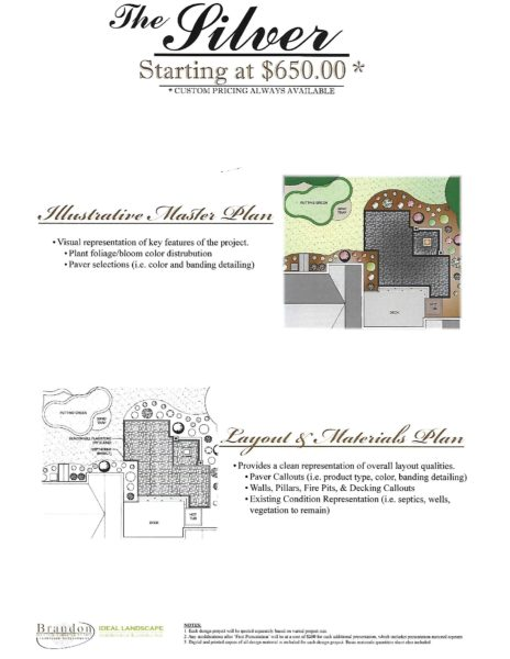 The Silver landscape Design Package from Ideal landscaping